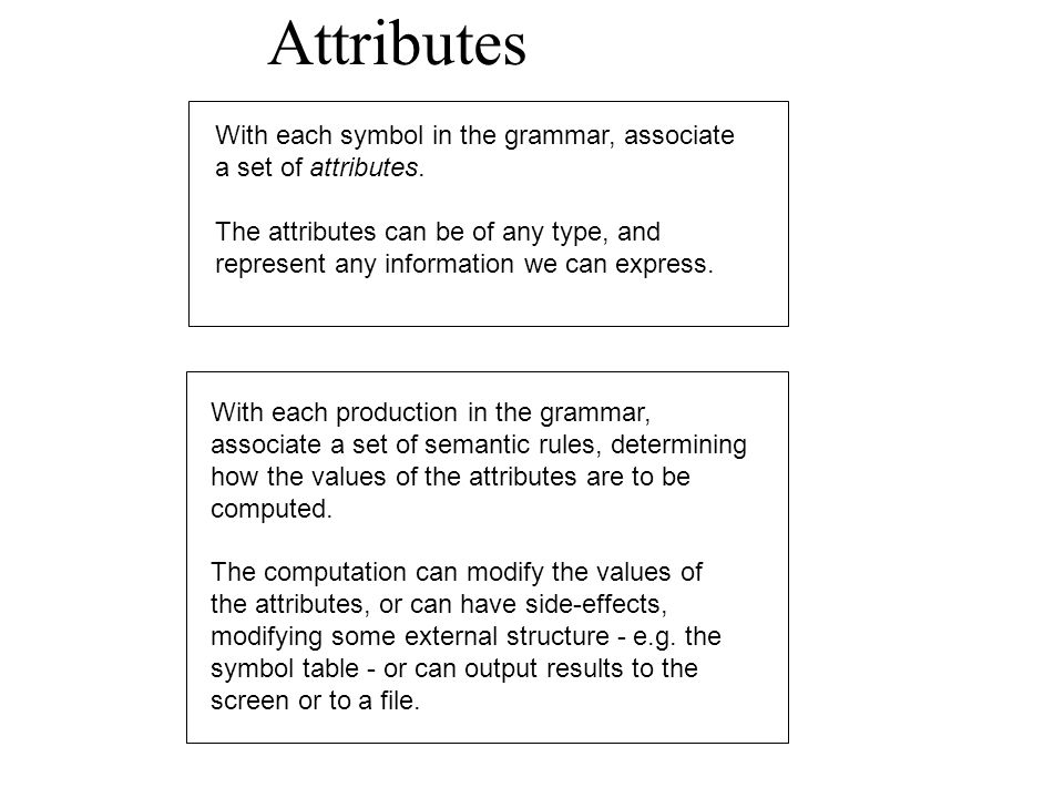 Attributes With each symbol in the grammar, associate a set of attributes.