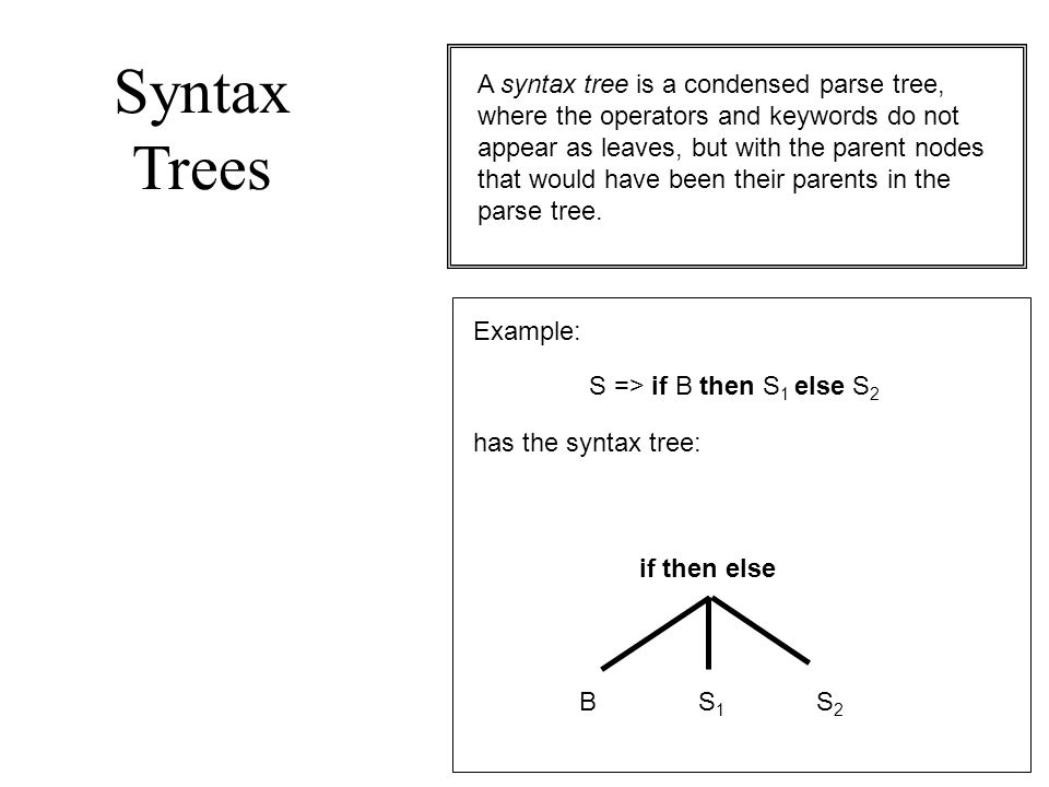 Syntax Trees A syntax tree is a condensed parse tree, where the operators and keywords do not appear as leaves, but with the parent nodes that would have been their parents in the parse tree.