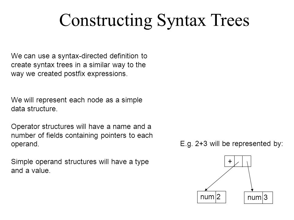 Constructing Syntax Trees We can use a syntax-directed definition to create syntax trees in a similar way to the way we created postfix expressions.