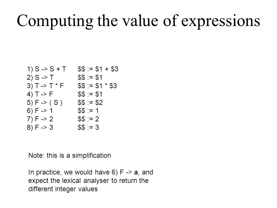 Computing the value of expressions 1) S -> S + T 2) S -> T 3) T -> T * F 4) T -> F 5) F -> ( S ) 6) F -> 1 7) F -> 2 8) F -> 3 $$ := $1 + $3 $$ := $1 $$ := $1 * $3 $$ := $1 $$ := $2 $$ := 1 $$ := 2 $$ := 3 Note: this is a simplification In practice, we would have 6) F -> a, and expect the lexical analyser to return the different integer values