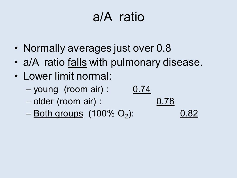 a/A ratio Normally averages just over 0.8 a/A ratio falls with pulmonary disease.