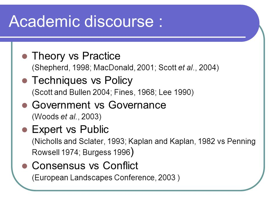 Academic discourse : Theory vs Practice (Shepherd, 1998; MacDonald, 2001; Scott et al., 2004) Techniques vs Policy (Scott and Bullen 2004; Fines, 1968; Lee 1990) Government vs Governance (Woods et al., 2003) Expert vs Public (Nicholls and Sclater, 1993; Kaplan and Kaplan, 1982 vs Penning Rowsell 1974; Burgess 1996 ) Consensus vs Conflict (European Landscapes Conference, 2003 )