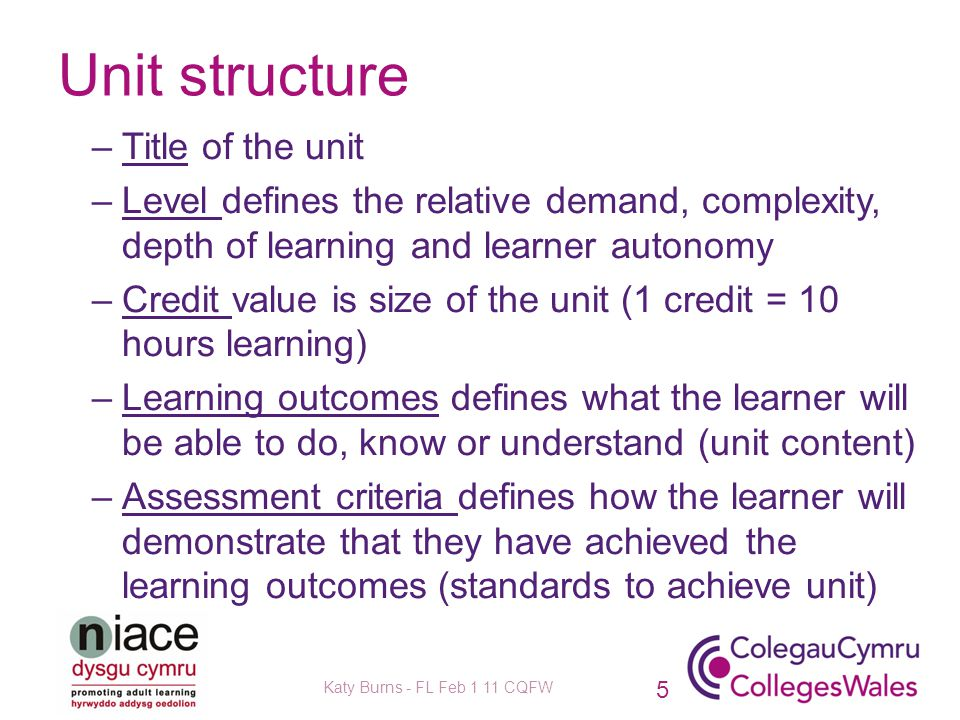 Unit structure –Title of the unit –Level defines the relative demand, complexity, depth of learning and learner autonomy –Credit value is size of the unit (1 credit = 10 hours learning) –Learning outcomes defines what the learner will be able to do, know or understand (unit content) –Assessment criteria defines how the learner will demonstrate that they have achieved the learning outcomes (standards to achieve unit) Katy Burns - FL Feb 1 11 CQFW 5