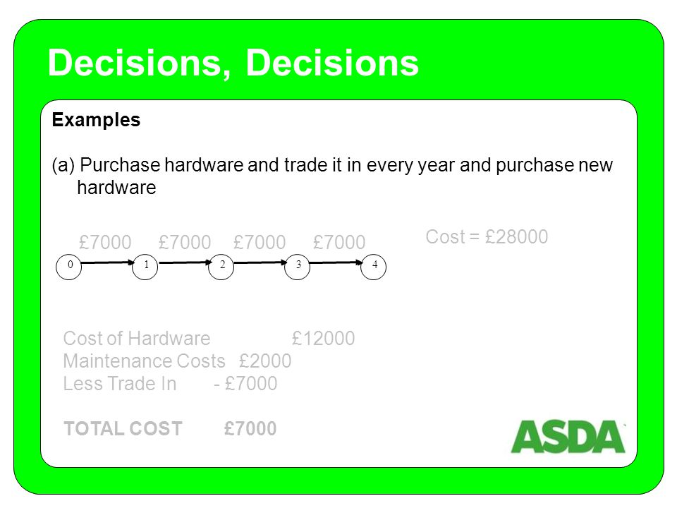 Examples (a) Purchase hardware and trade it in every year and purchase new hardware Decisions, Decisions 01234 Cost = £28000 £7000 Cost of Hardware £12000 Maintenance Costs £2000 Less Trade In - £7000 TOTAL COST £7000