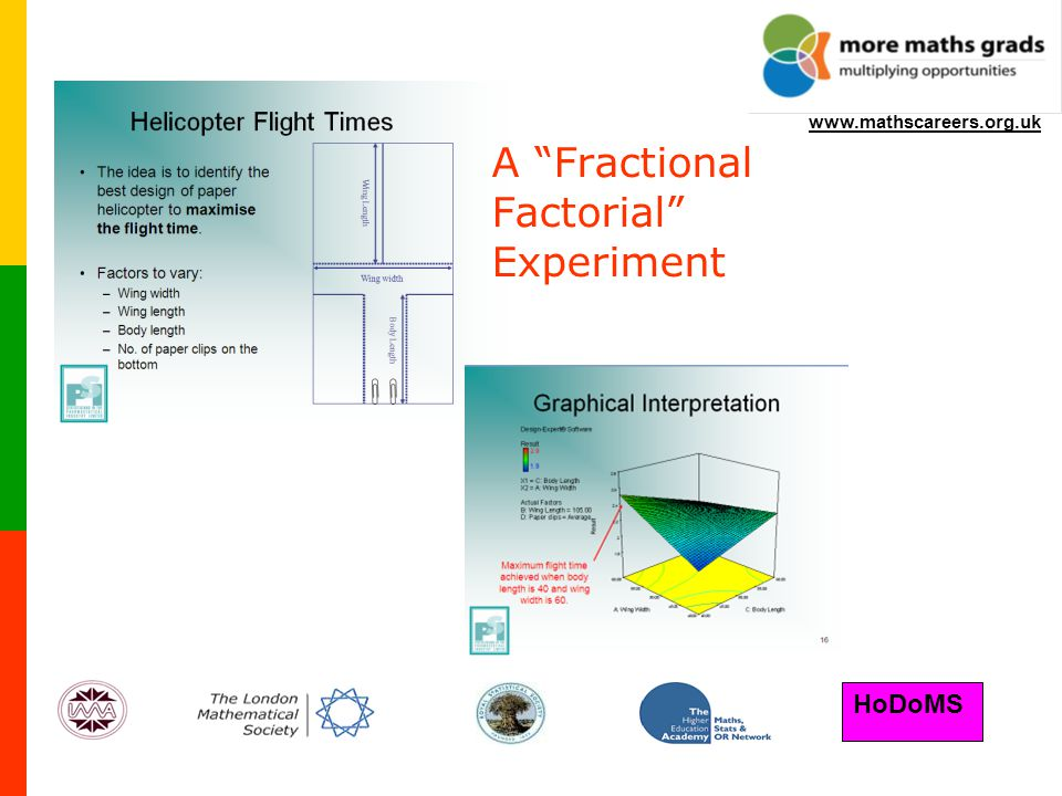 HoDoMS www.mathscareers.org.uk A Fractional Factorial Experiment