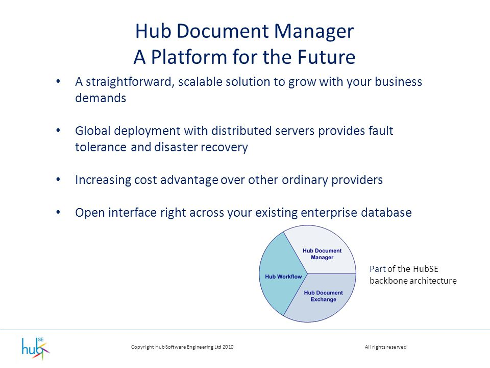Copyright Hub Software Engineering Ltd 2010All rights reserved Hub Document Manager A Platform for the Future A straightforward, scalable solution to grow with your business demands Global deployment with distributed servers provides fault tolerance and disaster recovery Increasing cost advantage over other ordinary providers Open interface right across your existing enterprise database Part of the HubSE backbone architecture