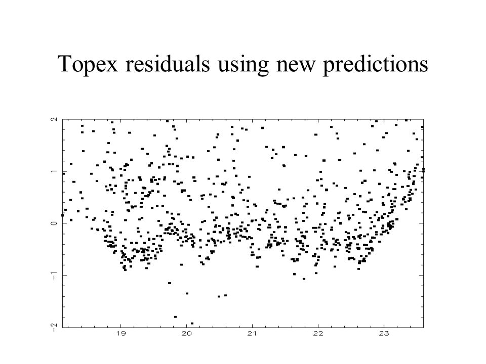 Topex residuals using new predictions