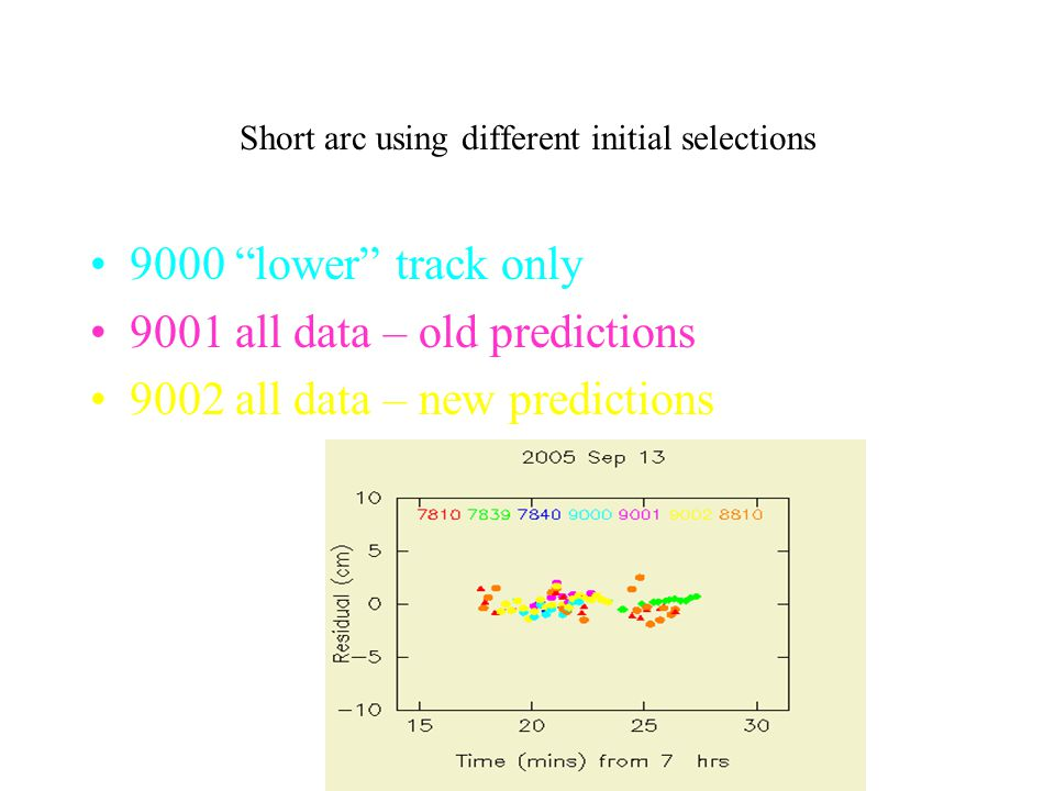Short arc using different initial selections 9000 lower track only 9001 all data – old predictions 9002 all data – new predictions