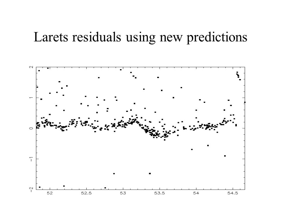 Larets residuals using new predictions