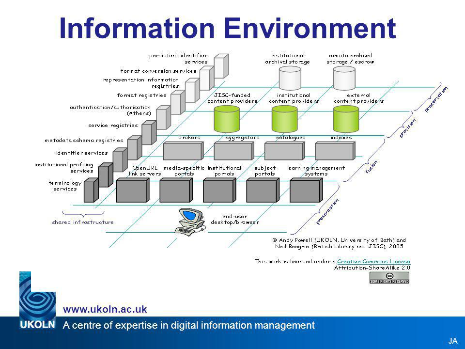 A centre of expertise in digital information management www.ukoln.ac.uk Repositories and the Information Environment JA