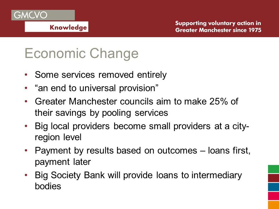 Economic Change Some services removed entirely an end to universal provision Greater Manchester councils aim to make 25% of their savings by pooling services Big local providers become small providers at a city- region level Payment by results based on outcomes – loans first, payment later Big Society Bank will provide loans to intermediary bodies