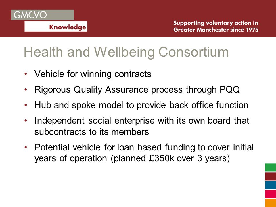 Health and Wellbeing Consortium Vehicle for winning contracts Rigorous Quality Assurance process through PQQ Hub and spoke model to provide back office function Independent social enterprise with its own board that subcontracts to its members Potential vehicle for loan based funding to cover initial years of operation (planned £350k over 3 years)