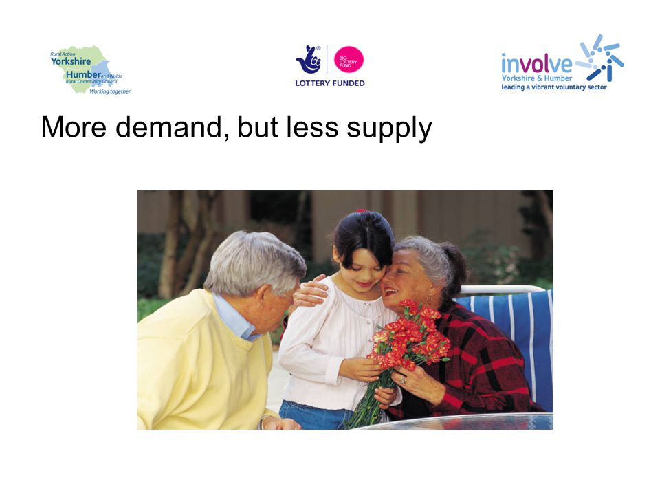More demand, but less supply
