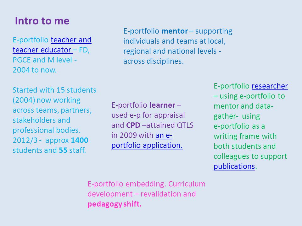 E-portfolio teacher and teacher educator – FD, PGCE and M level -teacher and teacher educator 2004 to now.