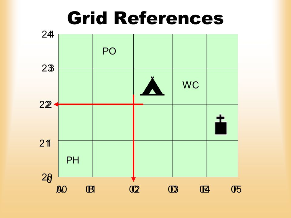 ABCDEF 0 1 2 3 4 000102030405 20 21 22 23 24 PH PO WC Grid References