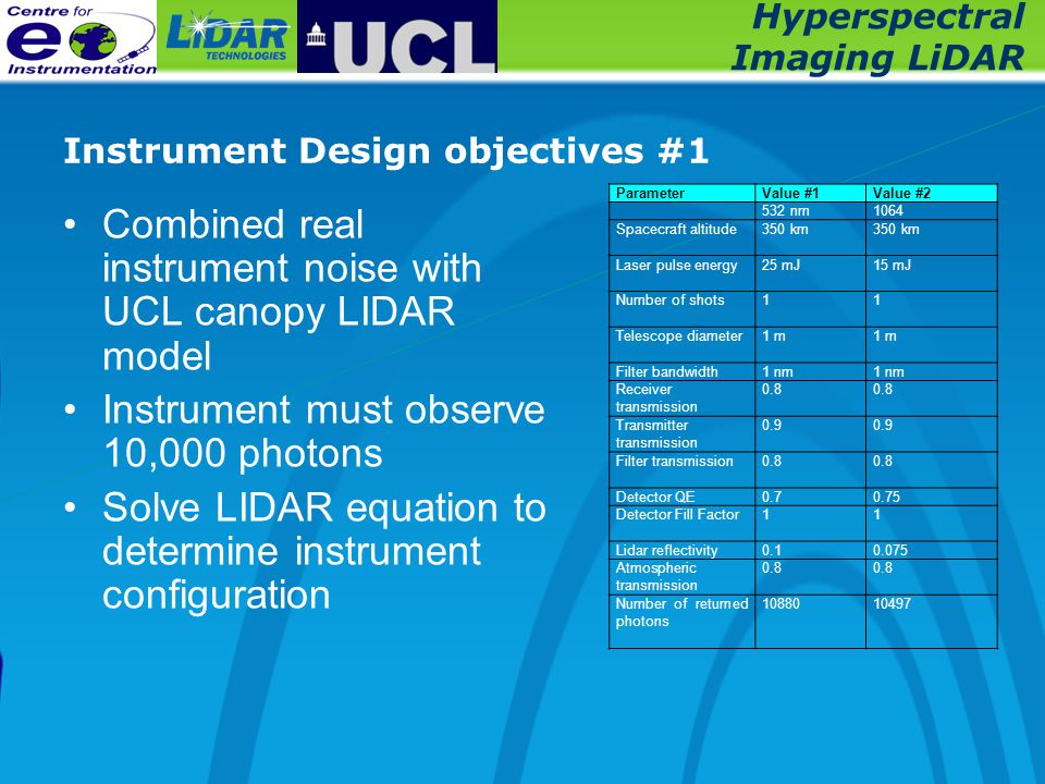 Hyperspectral Imaging LiDAR Instrument Design objectives #1 Combined real instrument noise with UCL canopy LIDAR model Instrument must observe 10,000 photons Solve LIDAR equation to determine instrument configuration ParameterValue #1Value #2 532 nm1064 Spacecraft altitude350 km Laser pulse energy25 mJ15 mJ Number of shots11 Telescope diameter1 m Filter bandwidth1 nm Receiver transmission 0.8 Transmitter transmission 0.9 Filter transmission0.8 Detector QE0.70.75 Detector Fill Factor11 Lidar reflectivity0.10.075 Atmospheric transmission 0.8 Number of returned photons 1088010497