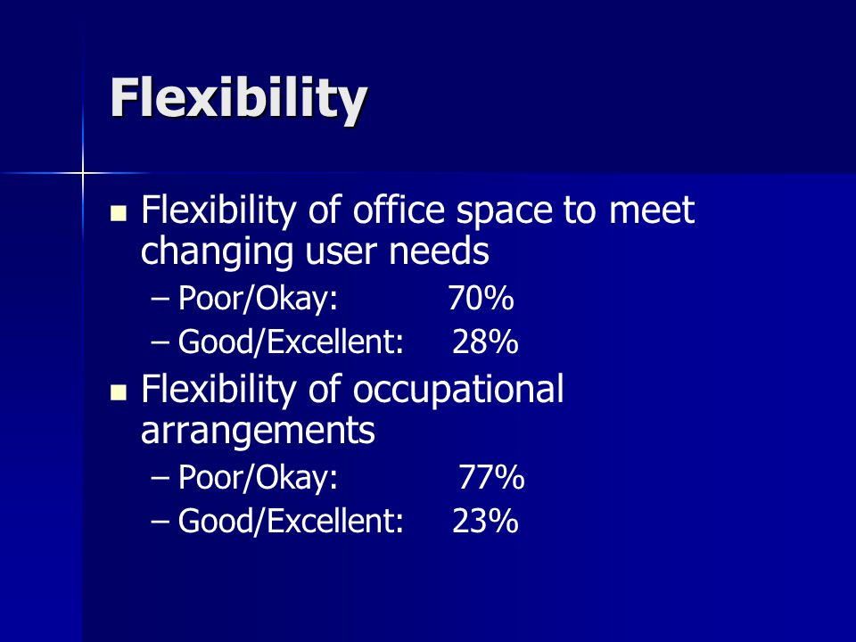 Flexibility Flexibility of office space to meet changing user needs – –Poor/Okay: 70% – –Good/Excellent: 28% Flexibility of occupational arrangements – –Poor/Okay: 77% – –Good/Excellent: 23%