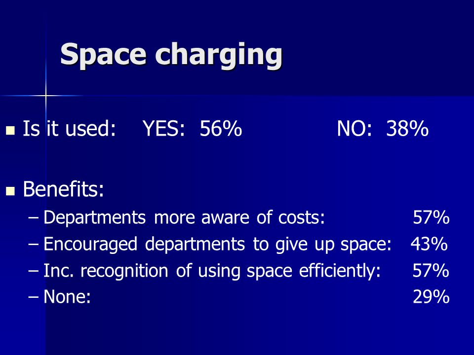 Space charging Is it used: YES: 56% NO: 38% Benefits: – –Departments more aware of costs: 57% – –Encouraged departments to give up space: 43% – –Inc.