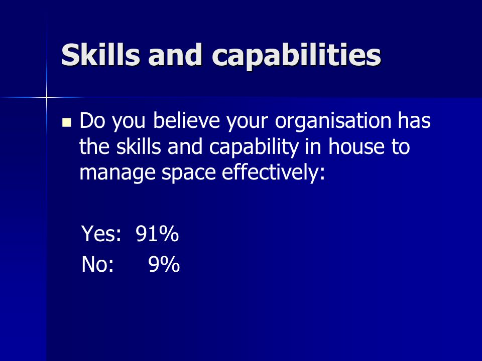 Skills and capabilities Do you believe your organisation has the skills and capability in house to manage space effectively: Yes: 91% No: 9%