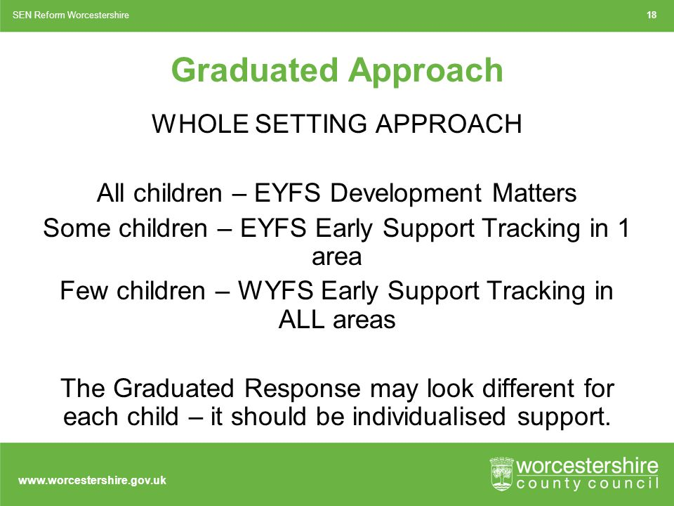 www.worcestershire.gov.uk Graduated Approach WHOLE SETTING APPROACH All children – EYFS Development Matters Some children – EYFS Early Support Tracking in 1 area Few children – WYFS Early Support Tracking in ALL areas The Graduated Response may look different for each child – it should be individualised support.