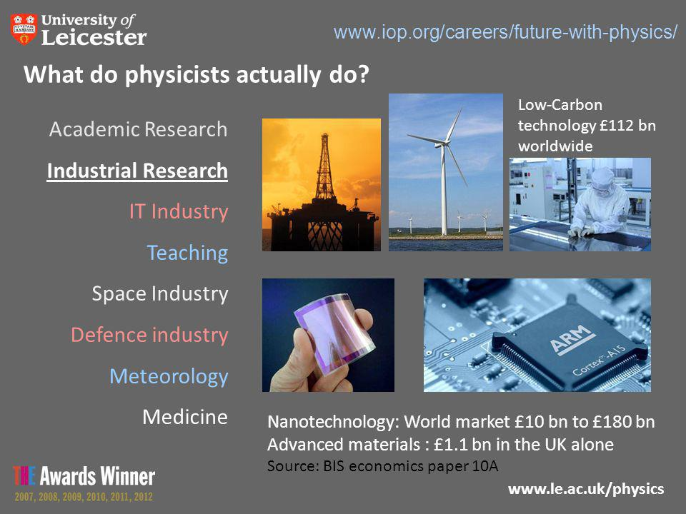 www.le.ac.uk/physics What do physicists actually do.