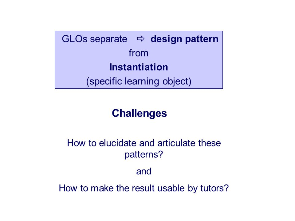 GLOs separate  design pattern from Instantiation (specific learning object) How to elucidate and articulate these patterns.