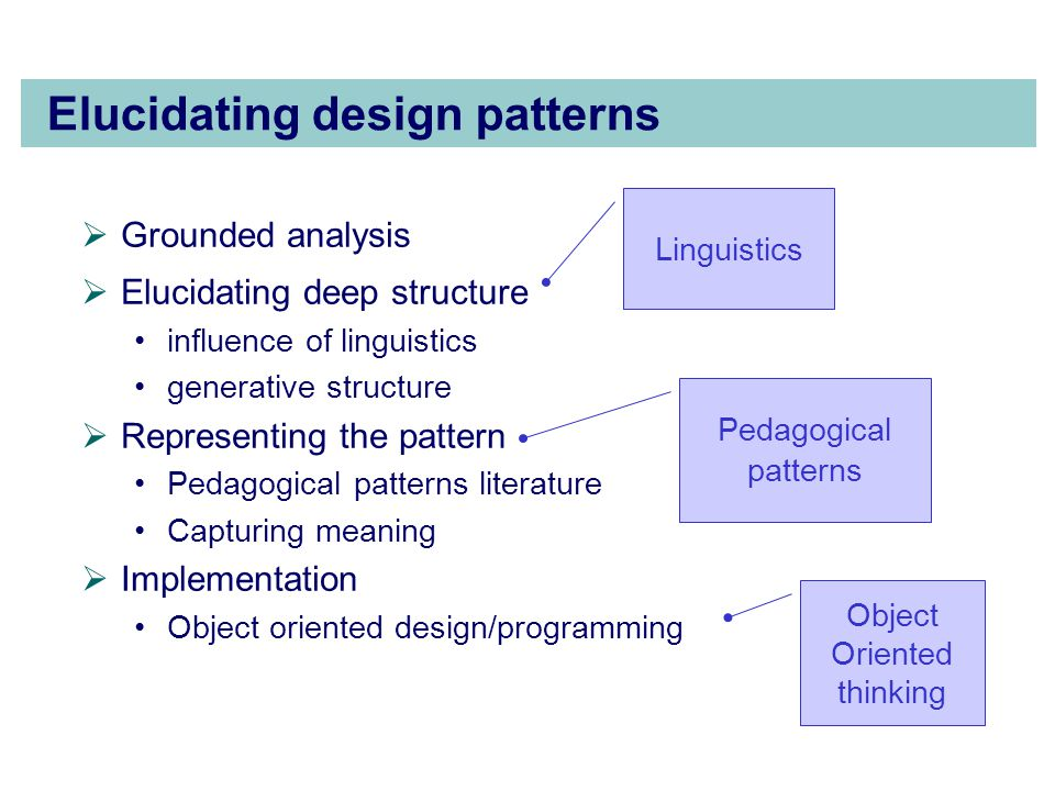 Elucidating design patterns  Grounded analysis  Elucidating deep structure influence of linguistics generative structure  Representing the pattern Pedagogical patterns literature Capturing meaning  Implementation Object oriented design/programming Linguistics Pedagogical patterns Object Oriented thinking