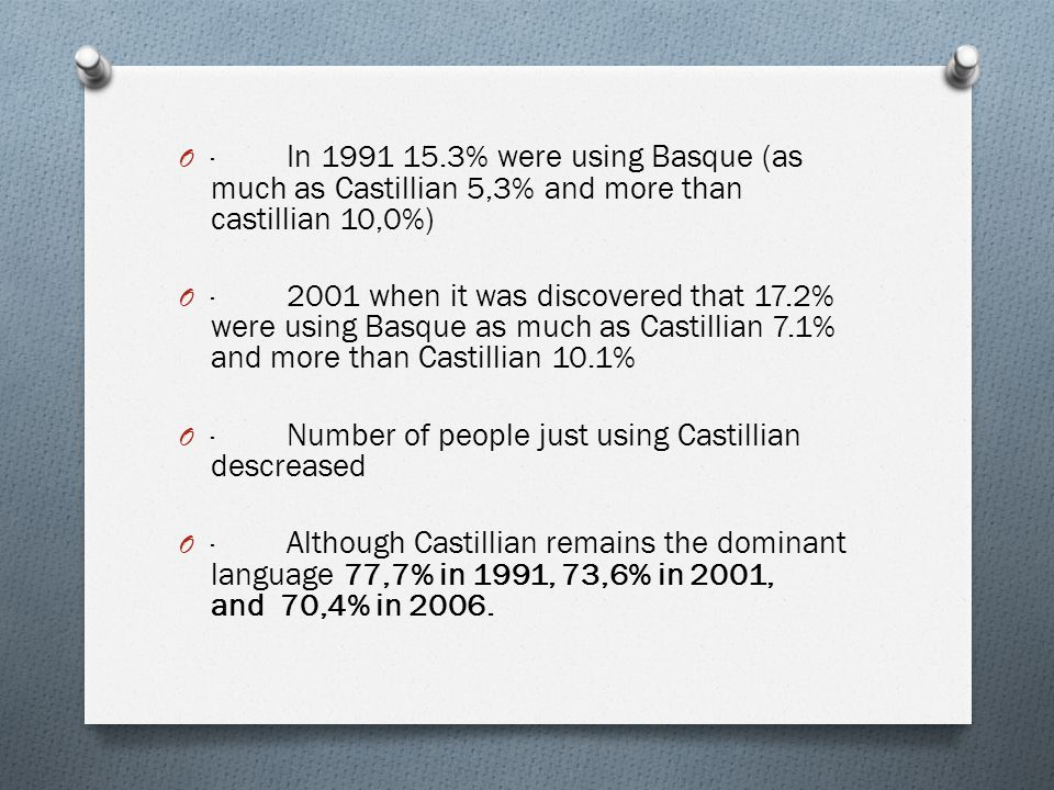 O · In 1991 15.3% were using Basque (as much as Castillian 5,3% and more than castillian 10,0%) O · 2001 when it was discovered that 17.2% were using Basque as much as Castillian 7.1% and more than Castillian 10.1% O · Number of people just using Castillian descreased O · Although Castillian remains the dominant language 77,7% in 1991, 73,6% in 2001, and 70,4% in 2006.