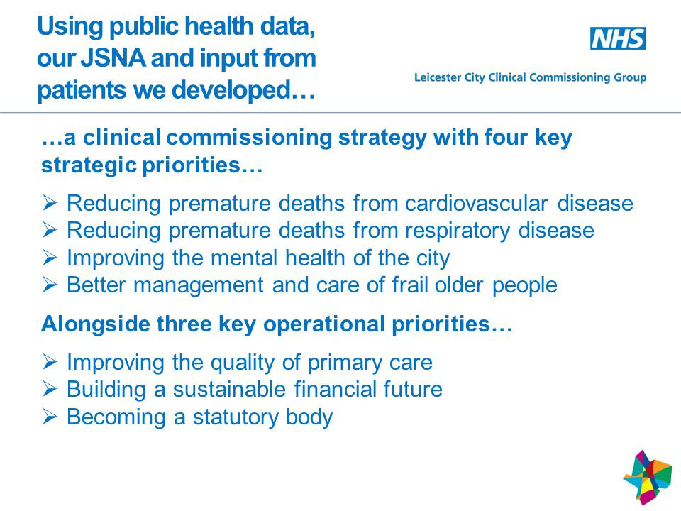 Using public health data, our JSNA and input from patients we developed… …a clinical commissioning strategy with four key strategic priorities…  Reducing premature deaths from cardiovascular disease  Reducing premature deaths from respiratory disease  Improving the mental health of the city  Better management and care of frail older people Alongside three key operational priorities…  Improving the quality of primary care  Building a sustainable financial future  Becoming a statutory body 9