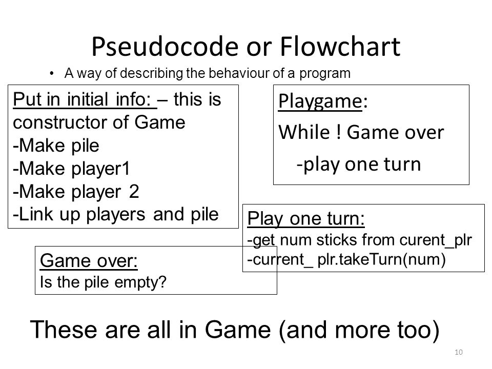 Pseudocode or Flowchart Playgame: While .