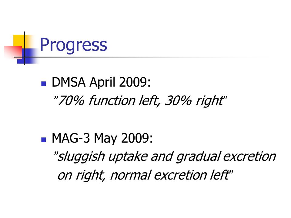 Progress DMSA April 2009: 70% function left, 30% right MAG-3 May 2009: sluggish uptake and gradual excretion on right, normal excretion left