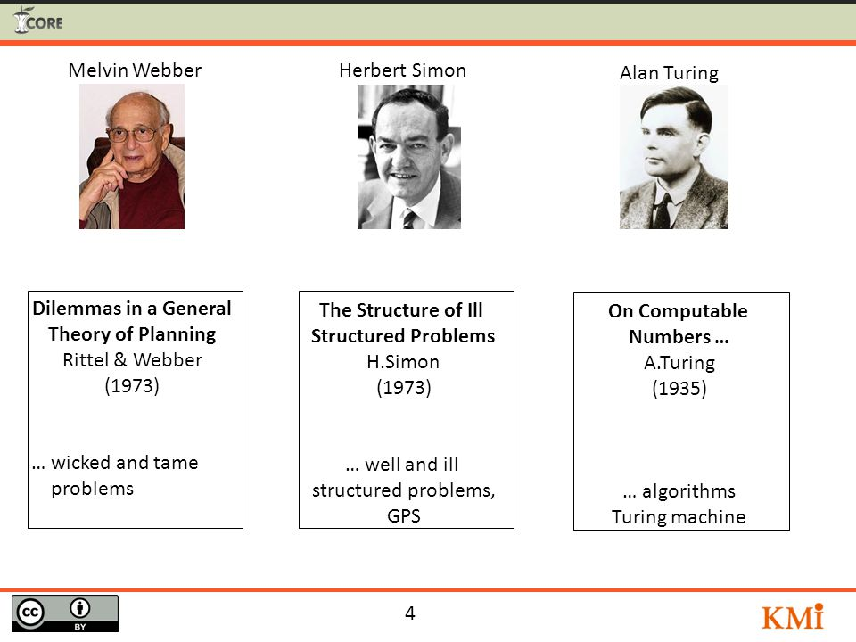 4 Melvin WebberHerbert Simon Alan Turing Dilemmas in a General Theory of Planning Rittel & Webber (1973) … wicked and tame problems The Structure of Ill Structured Problems H.Simon (1973) … well and ill structured problems, GPS On Computable Numbers … A.Turing (1935) … algorithms Turing machine