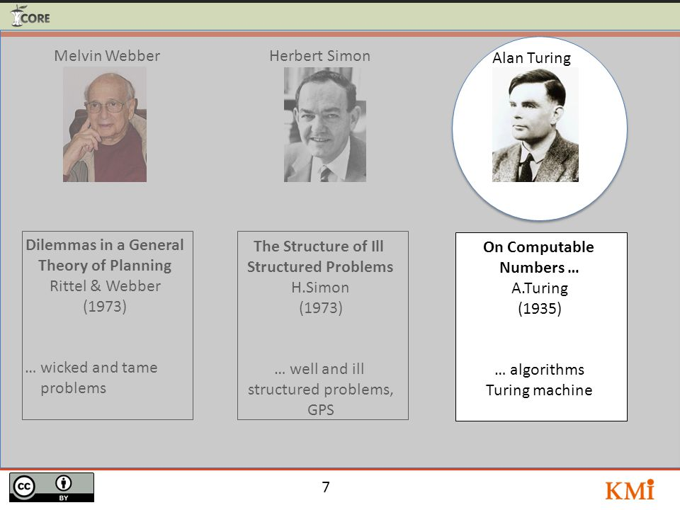 7 Dilemmas in a General Theory of Planning Rittel & Webber (1973) … wicked and tame problems The Structure of Ill Structured Problems H.Simon (1973) … well and ill structured problems, GPS Herbert SimonMelvin Webber Alan Turing On Computable Numbers … A.Turing (1935) … algorithms Turing machine