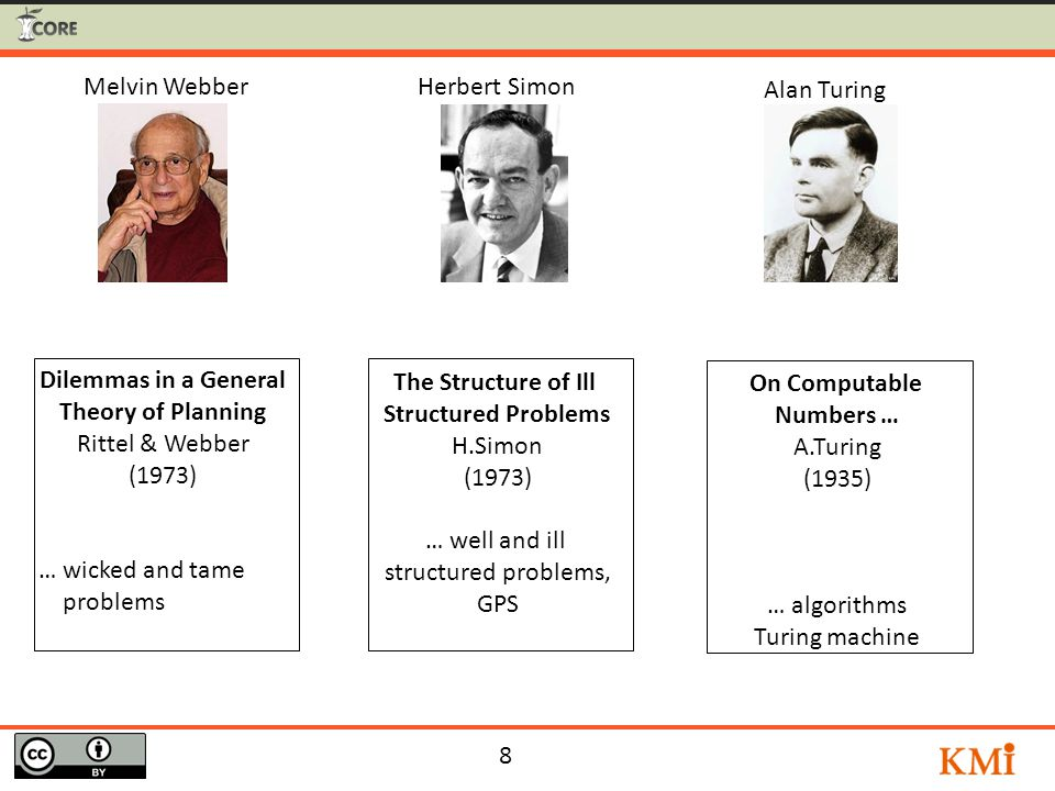 8 Melvin Webber Alan Turing Herbert Simon Dilemmas in a General Theory of Planning Rittel & Webber (1973) … wicked and tame problems The Structure of Ill Structured Problems H.Simon (1973) … well and ill structured problems, GPS On Computable Numbers … A.Turing (1935) … algorithms Turing machine