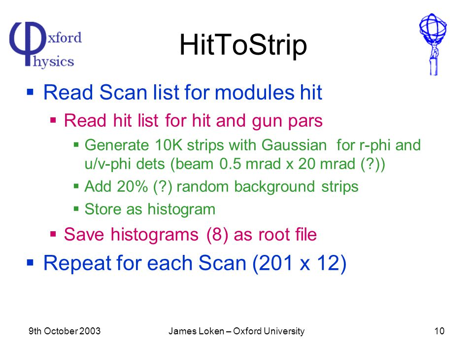 9th October 2003James Loken – Oxford University10 HitToStrip  Read Scan list for modules hit  Read hit list for hit and gun pars  Generate 10K strips with Gaussian for r-phi and u/v-phi dets (beam 0.5 mrad x 20 mrad ( ))  Add 20% ( ) random background strips  Store as histogram  Save histograms (8) as root file  Repeat for each Scan (201 x 12)