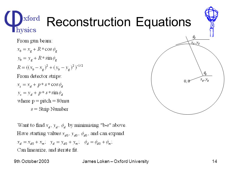 9th October 2003James Loken – Oxford University14 Reconstruction Equations