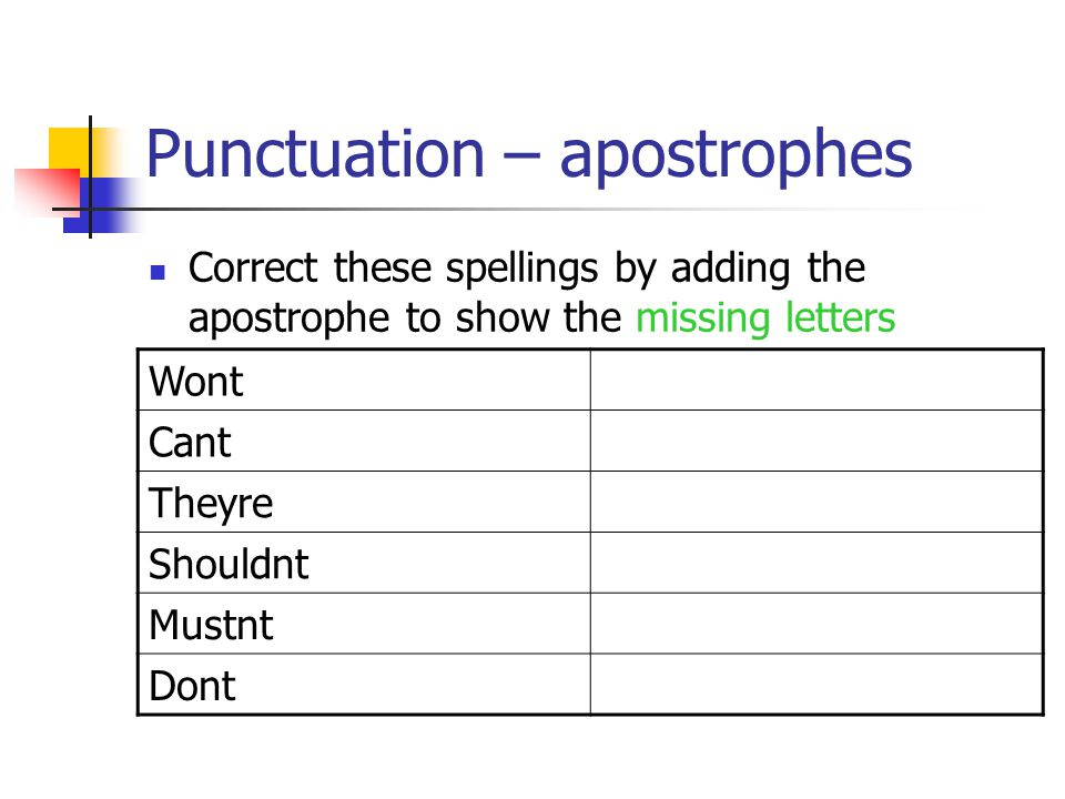 Punctuation – apostrophes Correct these spellings by adding the apostrophe to show the missing letters Wont Cant Theyre Shouldnt Mustnt Dont