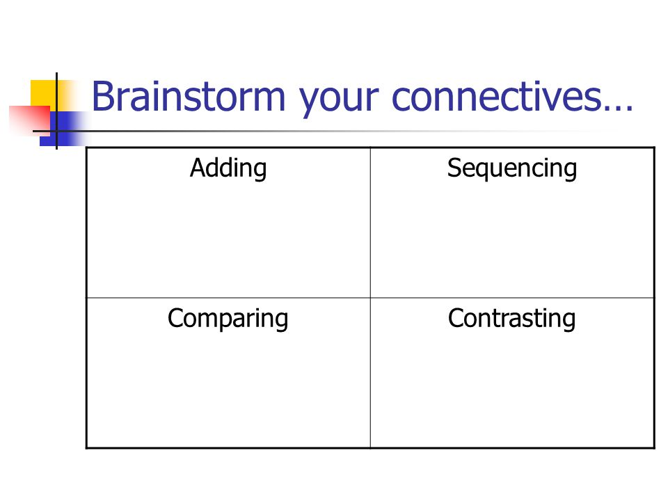 Brainstorm your connectives… AddingSequencing ComparingContrasting