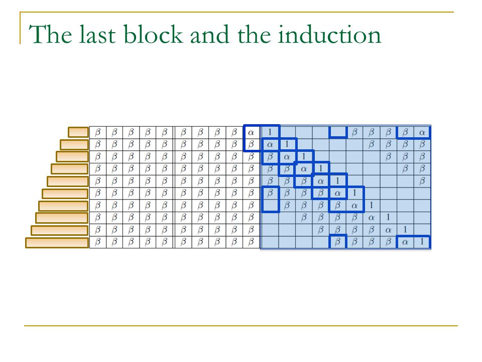 The last block and the induction