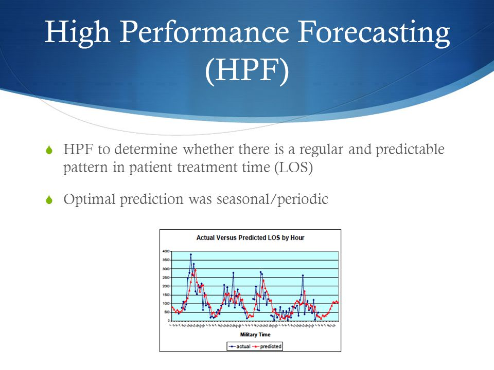 High Performance Forecasting (HPF)  HPF to determine whether there is a regular and predictable pattern in patient treatment time (LOS)  Optimal prediction was seasonal/periodic