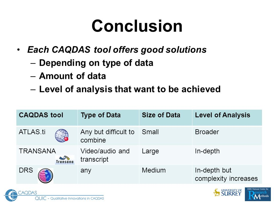 Conclusion Each CAQDAS tool offers good solutions –Depending on type of data –Amount of data –Level of analysis that want to be achieved CAQDAS toolType of DataSize of DataLevel of Analysis ATLAS.tiAny but difficult to combine SmallBroader TRANSANAVideo/audio and transcript LargeIn-depth DRSanyMediumIn-depth but complexity increases