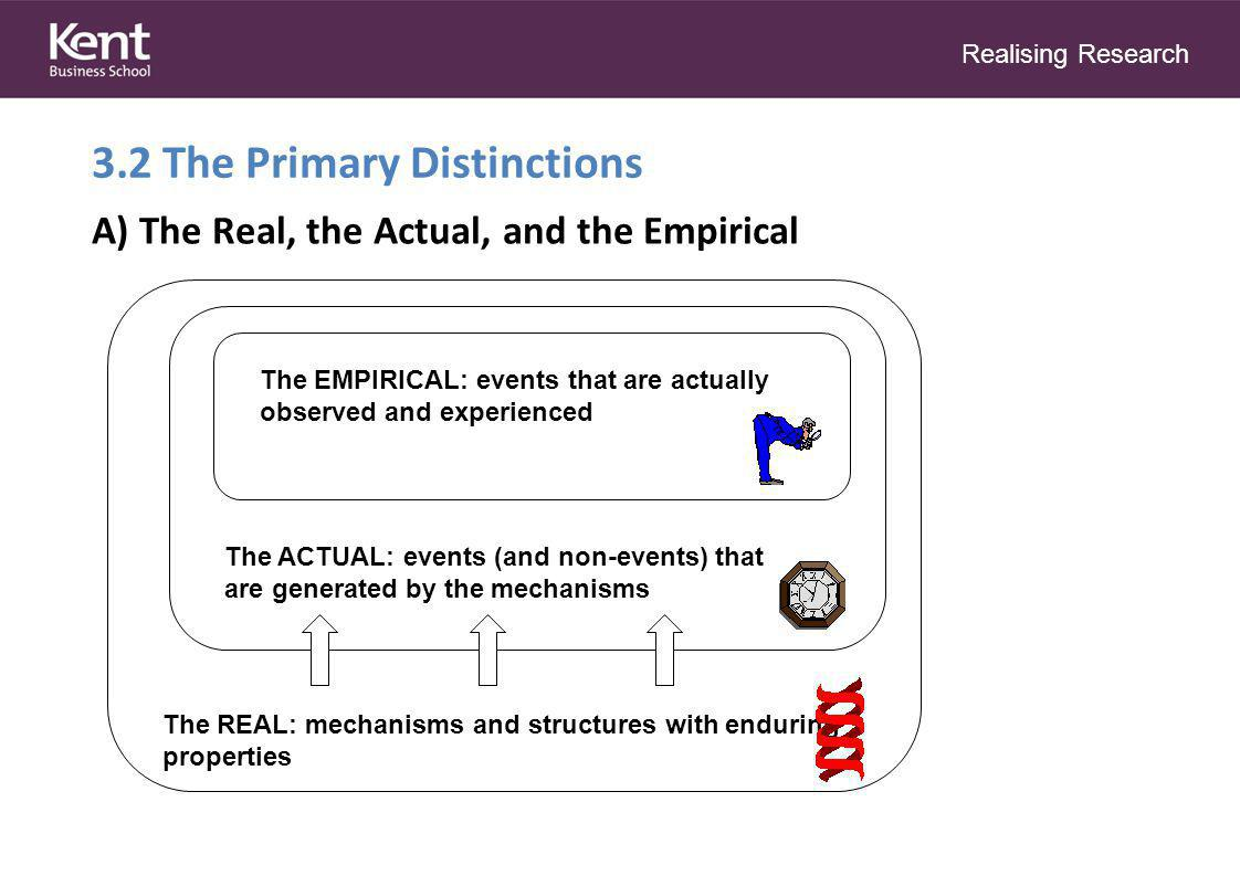 Realising Research 3.2 The Primary Distinctions A) The Real, the Actual, and the Empirical The REAL: mechanisms and structures with enduring properties The ACTUAL: events (and non-events) that are generated by the mechanisms The EMPIRICAL: events that are actually observed and experienced