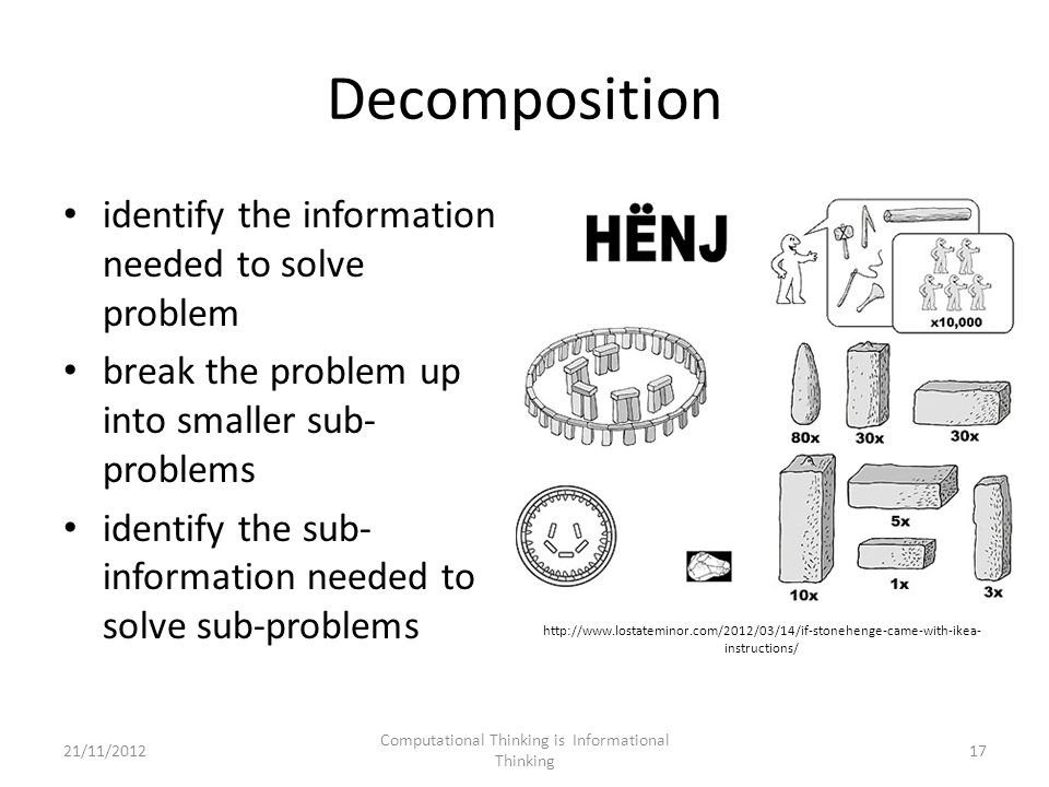 Decomposition identify the information needed to solve problem break the problem up into smaller sub- problems identify the sub- information needed to solve sub-problems Computational Thinking is Informational Thinking 17 http://www.lostateminor.com/2012/03/14/if-stonehenge-came-with-ikea- instructions/ 21/11/2012