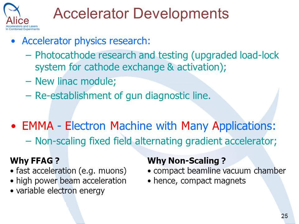25 Accelerator physics research: –Photocathode research and testing (upgraded load-lock system for cathode exchange & activation); –New linac module; –Re-establishment of gun diagnostic line.