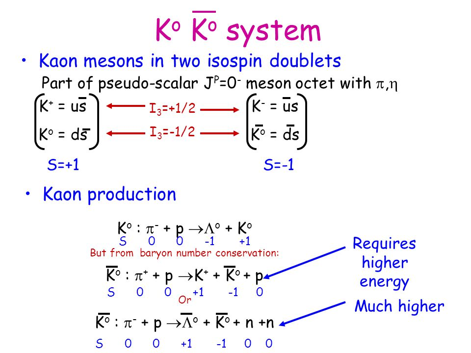 K o K o system Kaon mesons in two isospin doublets K + = us K o = ds K - = us K o = ds S=+1S=-1 Part of pseudo-scalar J P =0 - meson octet with ,  I 3 =+1/2 I 3 =-1/2 Kaon production K o :  - + p  o + K o But from baryon number conservation: K o :  + + p  K + + K o + p Or K o :  - + p  o + K o + n +n Requires higher energy Much higher S 0 0 -1 +1 S 0 0 +1 -1 0 S 0 0 +1 -1 0 0