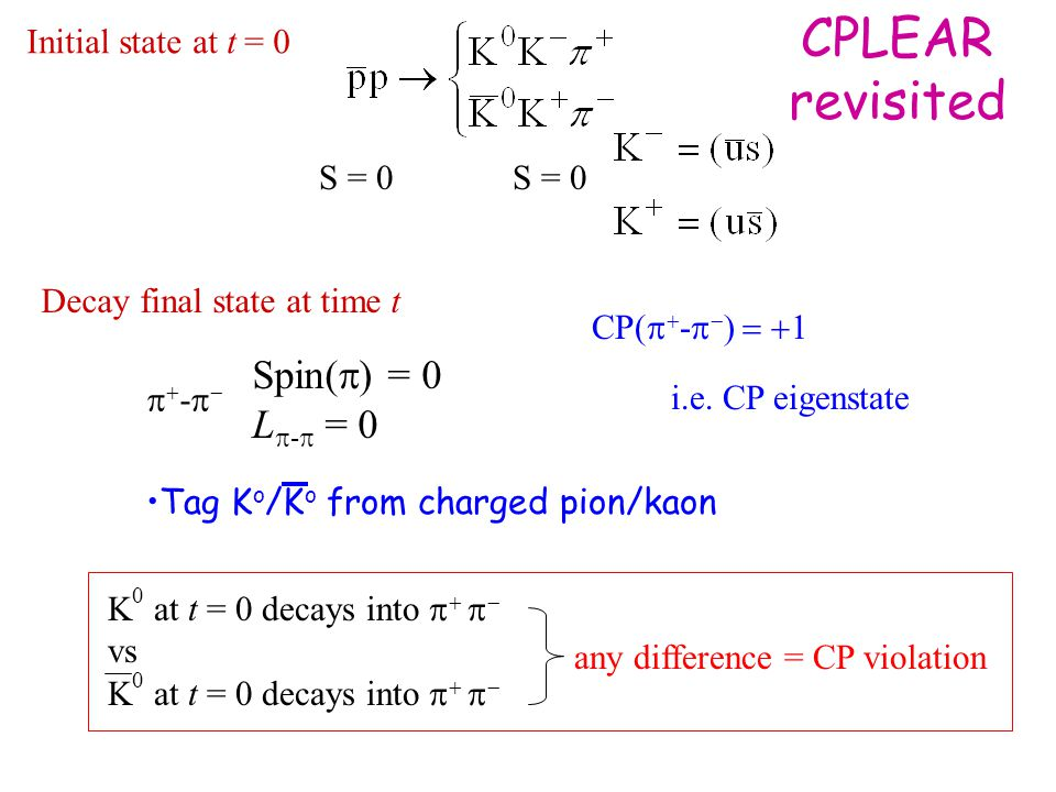 Decay final state at time t -- Spin(  ) = 0 L  -  = 0 Initial state at t = 0 S = 0 CP(   -    i.e.