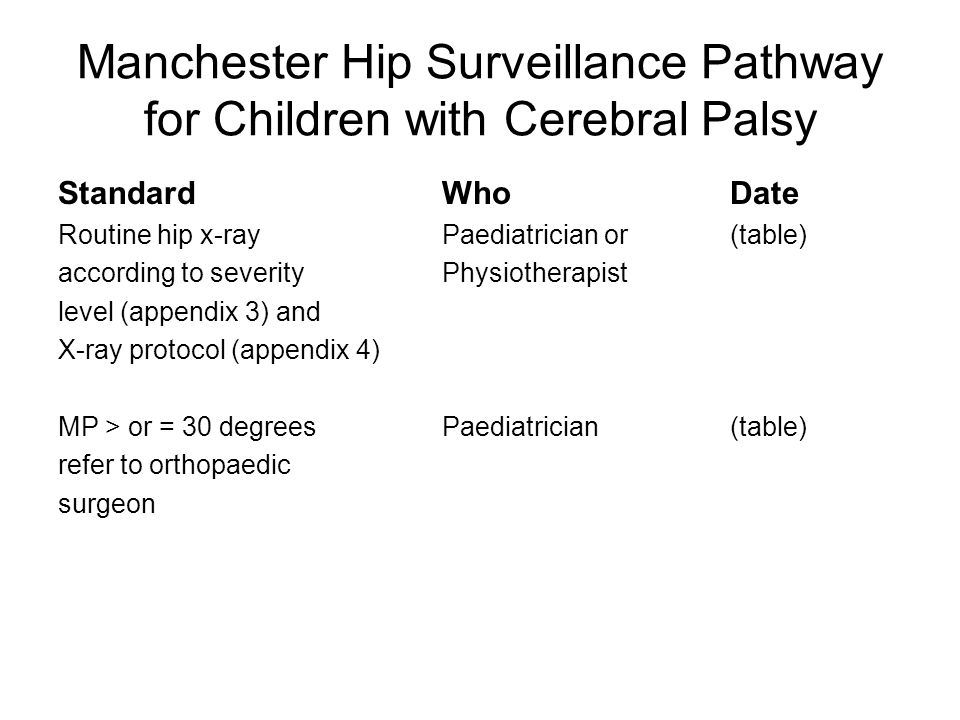 Manchester Hip Surveillance Pathway for Children with Cerebral Palsy StandardWho Date Routine hip x-rayPaediatrician or(table) according to severityPhysiotherapist level (appendix 3) and X-ray protocol (appendix 4) MP > or = 30 degreesPaediatrician(table) refer to orthopaedic surgeon