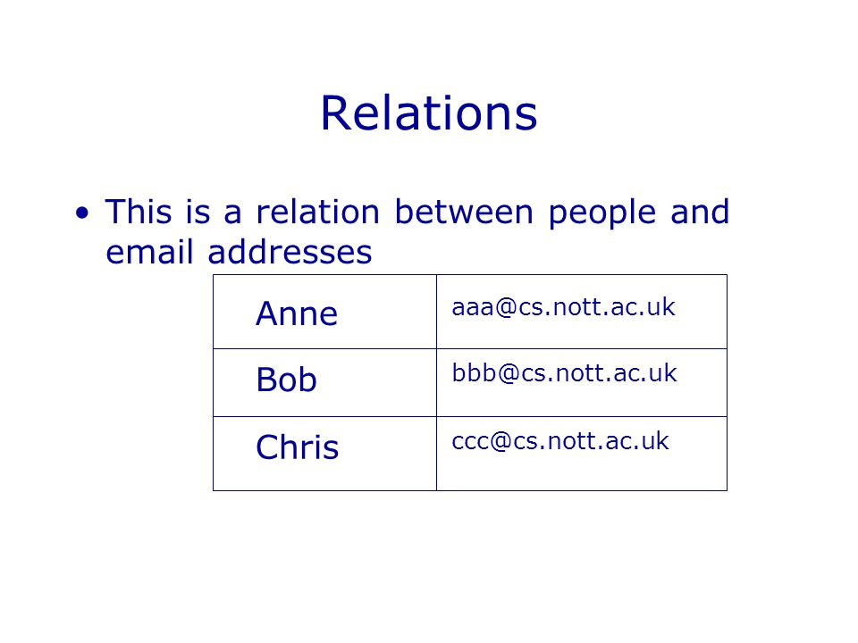 Relations This is a relation between people and email addresses Anne aaa@cs.nott.ac.uk Bob bbb@cs.nott.ac.uk Chris ccc@cs.nott.ac.uk