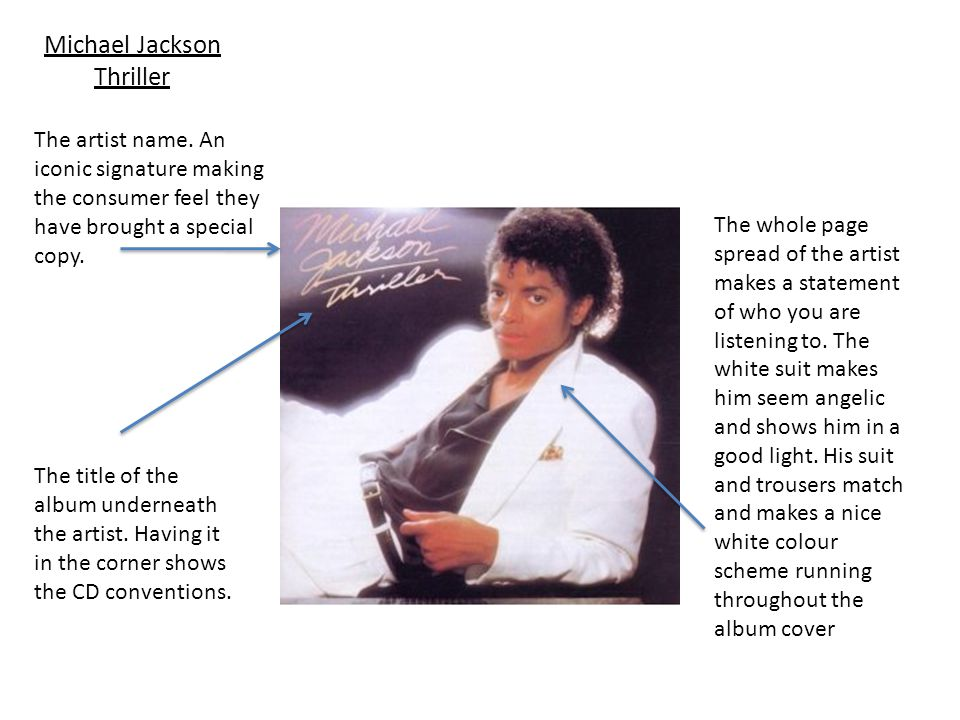 Michael Jackson Thriller The artist name.