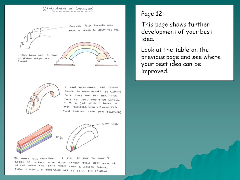 Page 12: This page shows further development of your best idea.